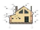 Проект каркасно-щитового дома «Забелино»